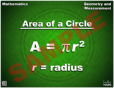 Area of a Circle Formula Math Poster