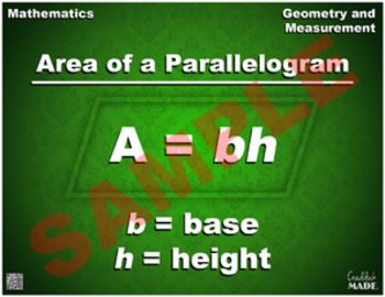 Area of a Parallelogram Math Poster