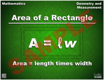 Area of a Rectangle Math Poster