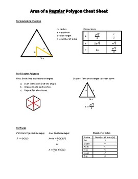 Area of a Regular Polygon Cheat Sheet