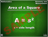 Area of a Square Formula Math Poster