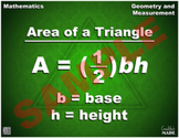Area of a Triangle Math Poster
