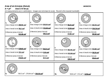 Area of an Annulus / Area of a Donut