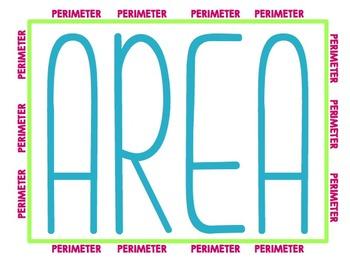 Area/Perimeter Visual