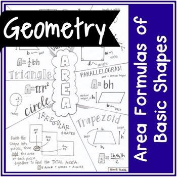 Area Formulas of Basic Geometric Shapes   Doodle Notes