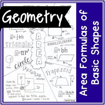 Area Formulas of Basic Geometric Shapes | Doodle Notes + BLANK VERSION
