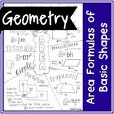 Area Formulas of Basic Geometric Shapes | Handwritten Notes + BLANK VERSION