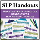 Areas of Speech Language Pathology Handouts for SLPs