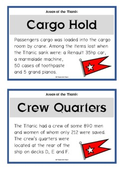 Areas of the Titanic