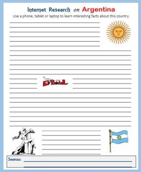 Argentina (Internet Research)