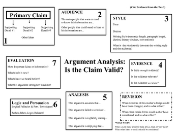 analyzing argumentative essays The first thing you should know about analysis paper is the argument to learn how to write an analysis essay you should know how to deal with the simple argument.