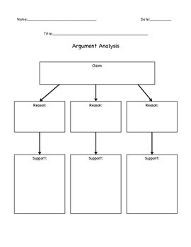 Argument Analysis for Persuasive Texts