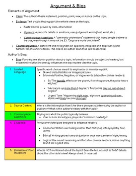 Argument & Author's Bias Notes