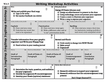 Argument, Claims, Evidence, Reasoning: Writing Process, Standards, Rubric