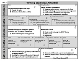Argument, Claims, Evidence, Reasoning: Writing Process, St
