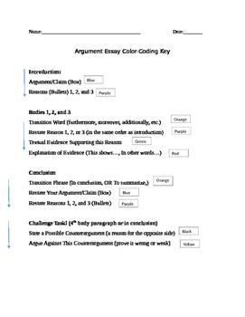 Argument Essay Color Coding Handout
