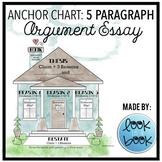 Argument Essay Graphic Organizer: Anchor Chart & Handout