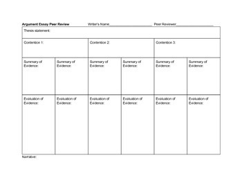 Argument Essay Peer Review and Feedback Graphic Organizer