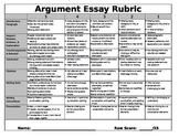 Argument Essay Rubric and Score Card