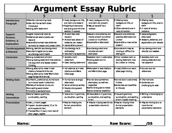 Argument essay rubric and score card by meghan mcardle tpt