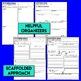 Synthesis Essay Unit - Student Choice MEGA BUNDLE