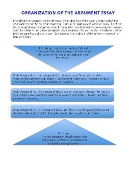 Argument Essay Writing Unit - Common Core Aligned for grades 6-8