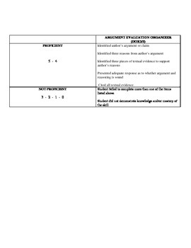 Argument Evaluation Organizer CCSS RI.9-10.8