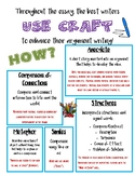 Argument Informational Writing Craft Resource Tool