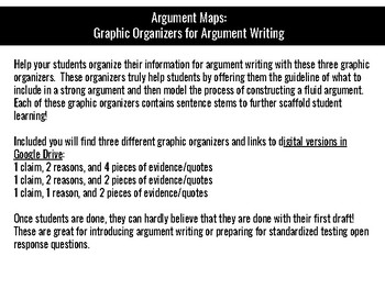 Argument Map: Graphic Organizers for Argument Writing With Sentence Stems