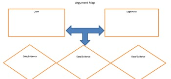 Argument - Mapping the Argument