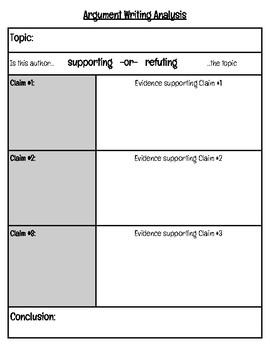 Argument/Opinion Writing Analysis and Evaluation Graphic Organizer (W.1. RI.8)