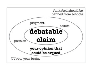 Vocabulary Argument Paragraph (MAISA unit) with Thinking Maps