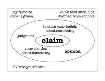Vocabulary Argument Paragraph (MAISA unit)