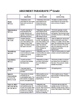 Argument Paragraph Grading Rubric