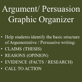 Argument / Persuasive Graphic Organizer