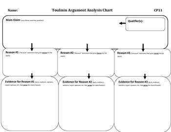 Argument Planning Chart (Toulmin)