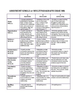 Argument Rubric aligned to CCSS grade 6