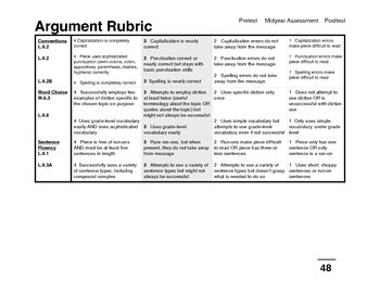 Argument Rubric for Standards-Based Grading