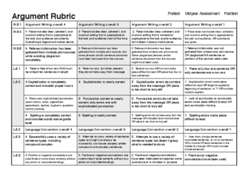 Argument Rubric for Standards-Based Grading without substandards