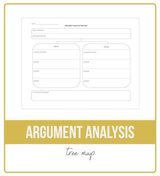 Argument Tree Map