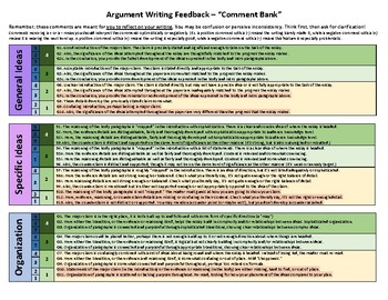 Argument Writing AP Rubric