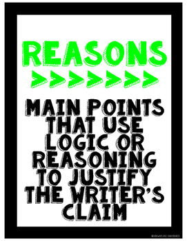 Argument Writing Classroom Poster Set