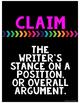 Argument Writing Classroom Poster Set