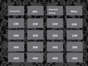 Argument Writing Jeopardy Powerpoint