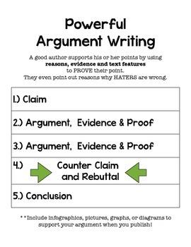 Argument Writing Organizer
