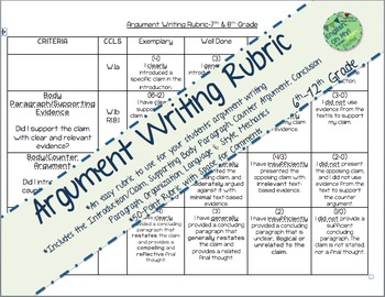 Rubric-Argument Writing