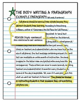 Argument Writing Student Visual Guide Common Core 6-12