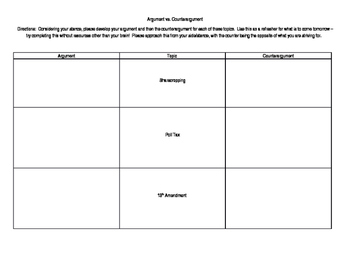 Argument vs. Counterargument Chart (topic:  Reconstruction)