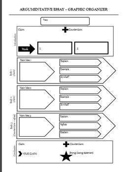 Argumentatie Writing Bundle (EDITABLE)