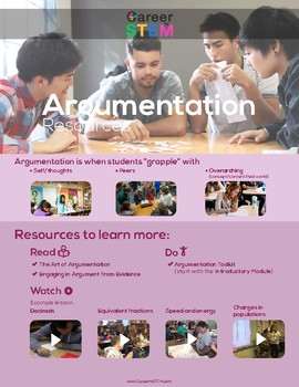 Argumentation in Science Education - Quick Start Guide